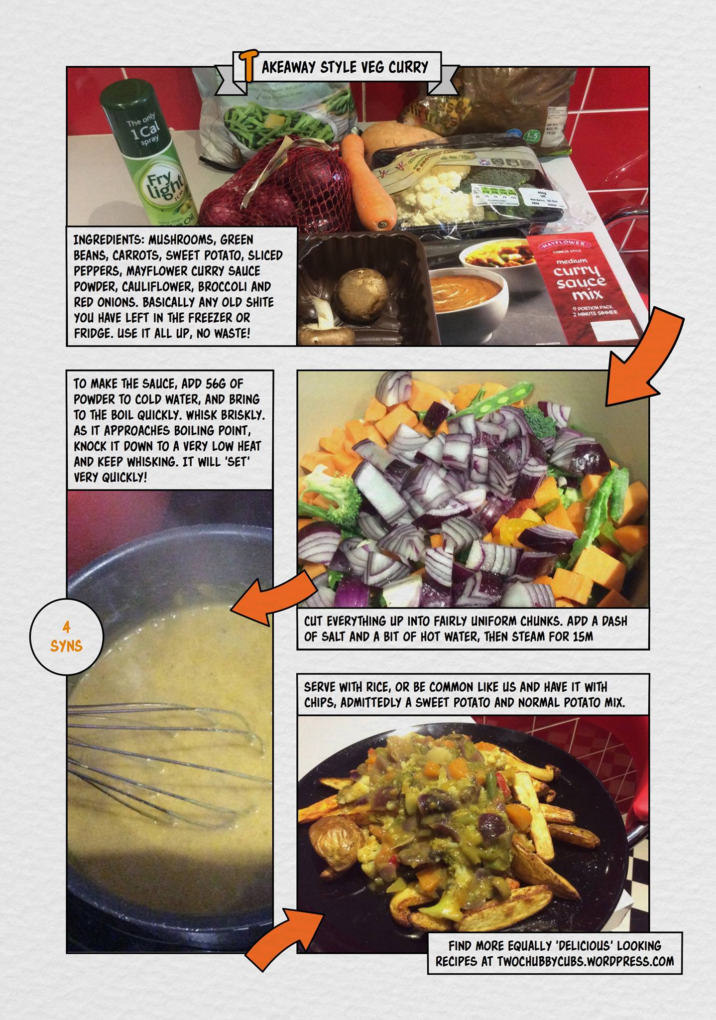 Twochubbycubs On Pinterest Slimming World Recipes